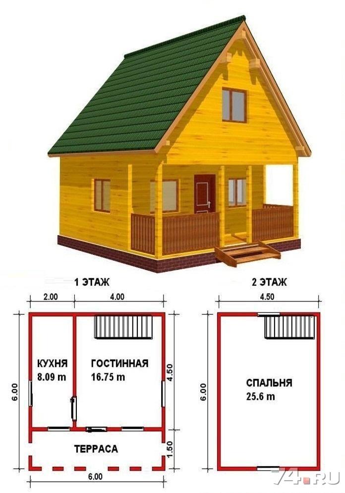 Проекты домов из бруса своими руками проекты
