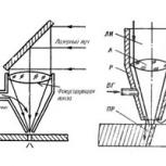 Настроить лазерный станок Bystronic, Челябинск