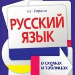 Русский язык в схемах и таблицах математика, Челябинск