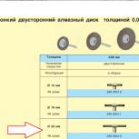 Алмазный диск супер тонкий., Челябинск