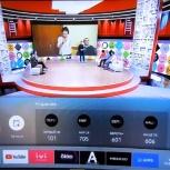 """Изогнутый Smart TV Samsung 49"""" (124см) WiFi Блютуз, Челябинск"""